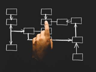 Company Formation Image